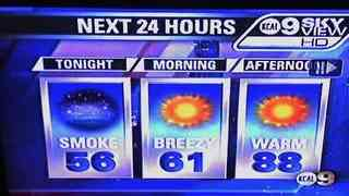 Forecast For Tonight
